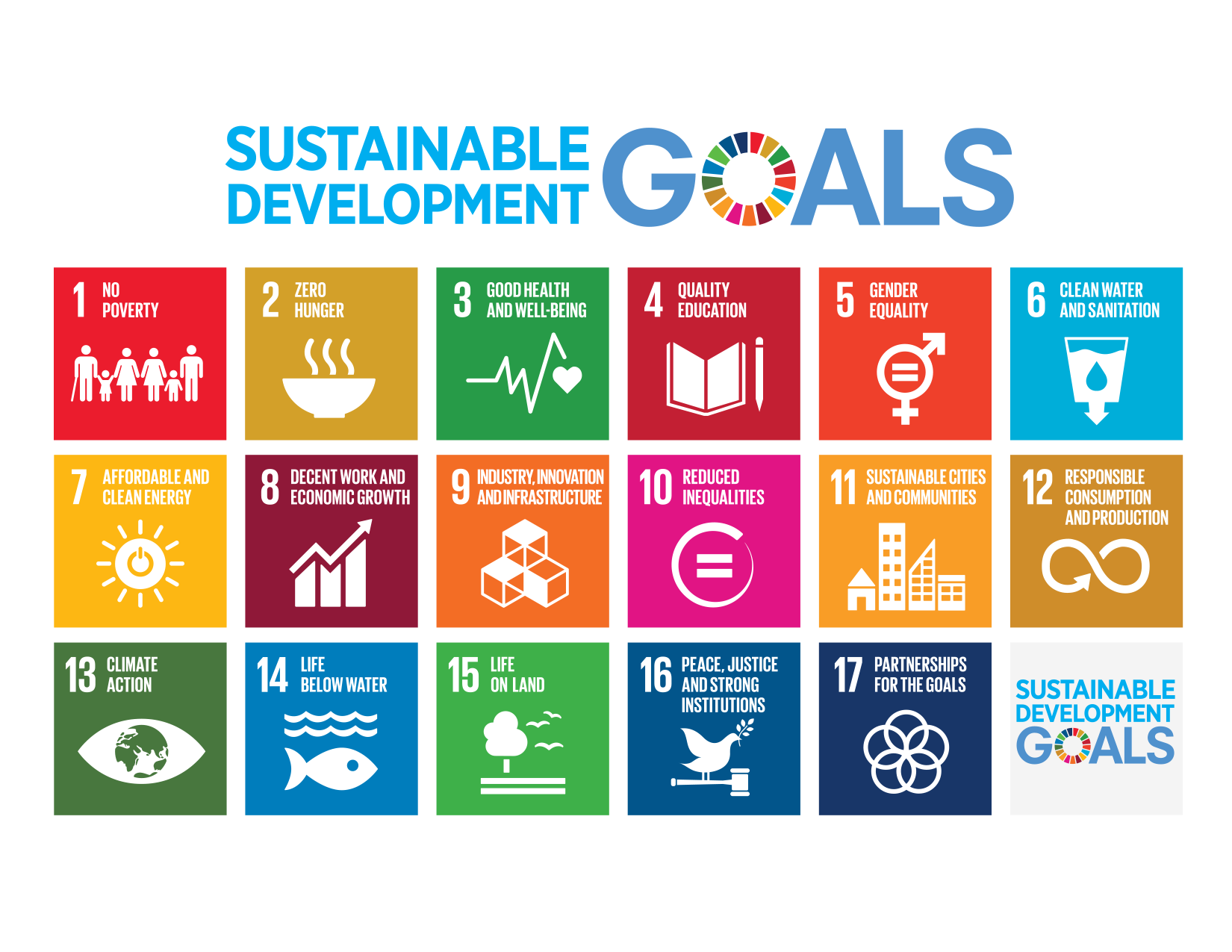 E 2016 SDG Poster all sizes without UN emblem Letter